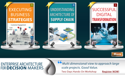 Enterprise Architecture for Decision Makers